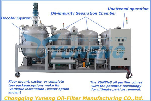 Waste Black Engine Oil Processing Machine/ Machine Recycle Oil Used in Car