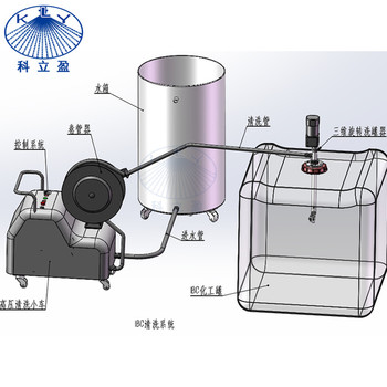 High pressure IBC tank cleaning system