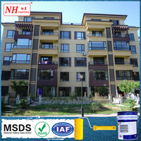 Exterior walls anti-alkali Latex paint for building