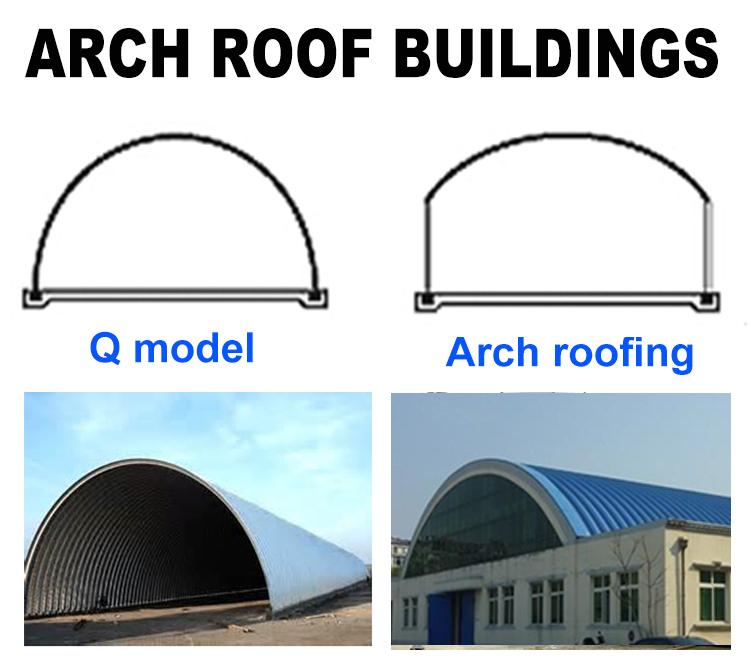 roof machine