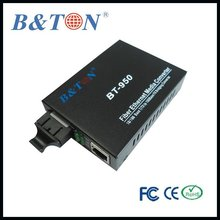 Tcp/Ip To Rs485 Converter