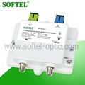 45~862/1003MHz Indoor Optical Receiver fttb node