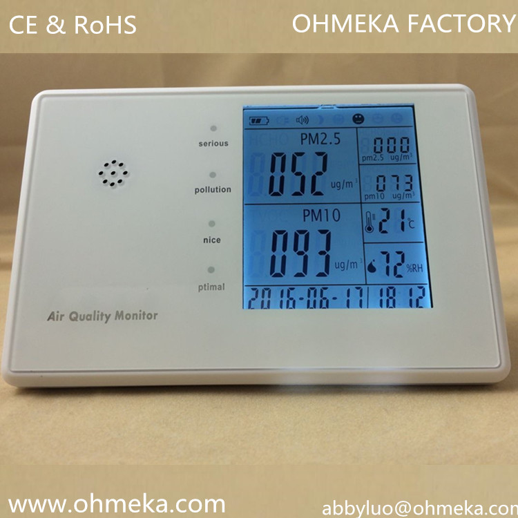 Gas Meter with CE & RoHS Certificated