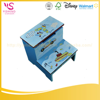 China Wholesale High Quality wood stool pictures furniture