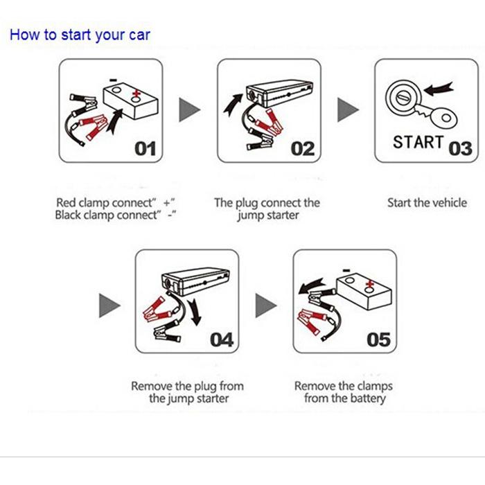 Onbo Chargers Battery Power Start Battery Jump Start Car Battery ...