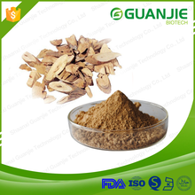 100% Natural Angelica Root Extract Angelica Extract Powder