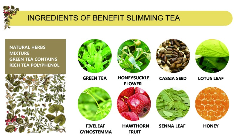 Benefit Slimming Tea Natural Herbal Remedy of Weight Loss Body Slim Green Tea Herbs Blending Diet Tea Chinese Traditional Health