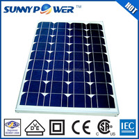 With high-quality material 40 watt solar panels for electricity
