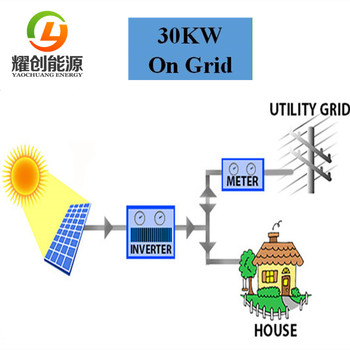 30KW grid tie solar power system on grid PV system with grid tie inverter