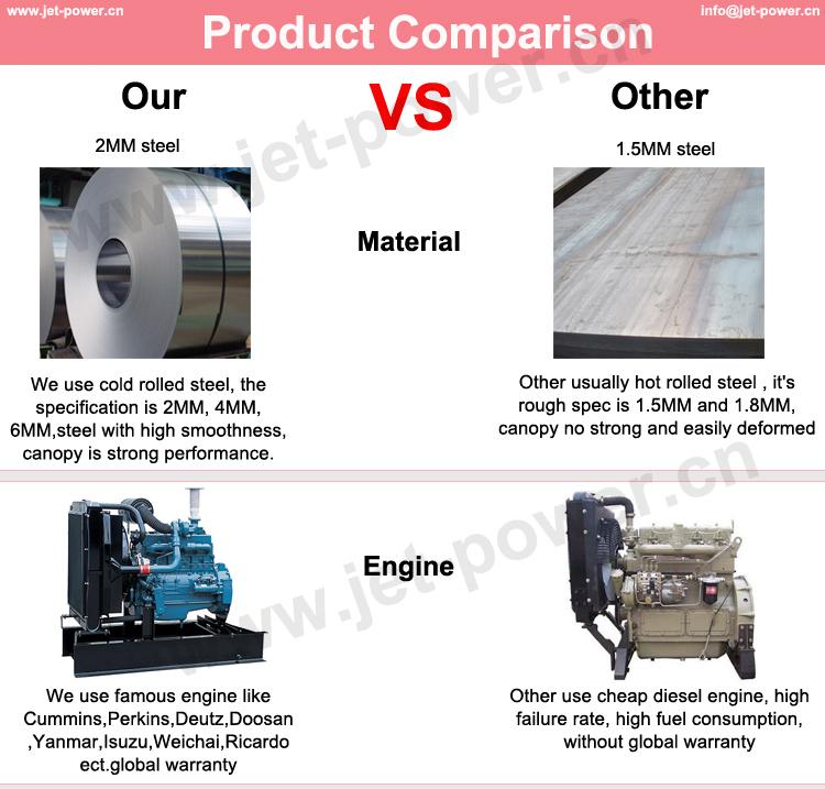 Jet power diesel generator product comparison -04.jpg