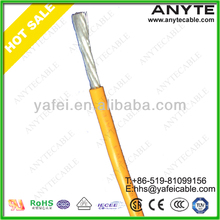 New design types of electrical cables pdf for sale