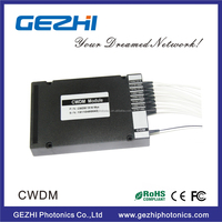 Telecommunication Equipment WDM Module CWDM Mux