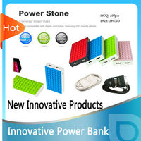 2013 New innovative produts