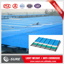 Waterproof soundproof insulation UV reflective construction material