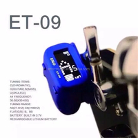 High profits Super Quality Clip on tuner head-stock Guitar tuner/Online sales Amzon Hot sales best choice