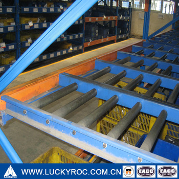 Flow Rack, Flow Racking, Storage Tools