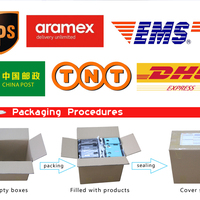 Cheap Wholesale Alibaba Express Shipping Rates