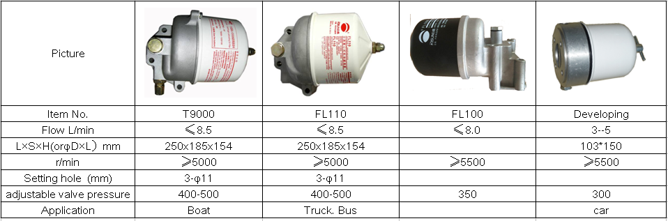 Spinner centrifugal oil filters diesel engine universal centrifuge oil filter for engine filtration RG020