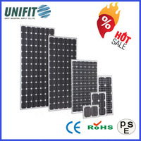 High Quality Panel Solar Roll With Low Price