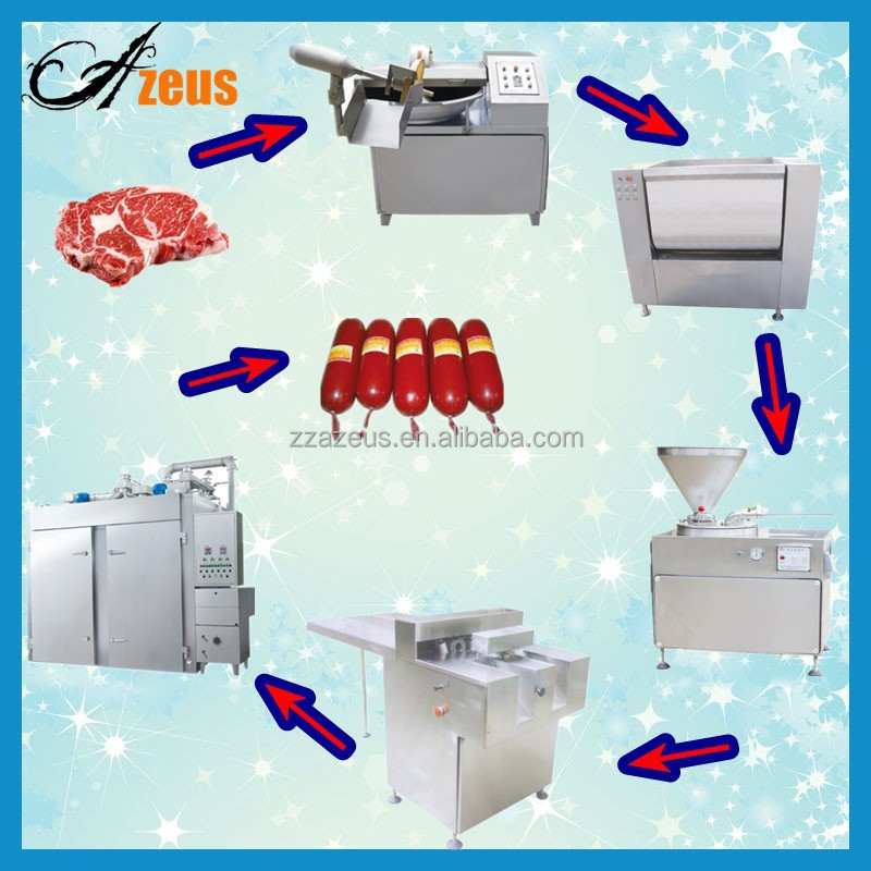 economical german sausage processing equipment for sale