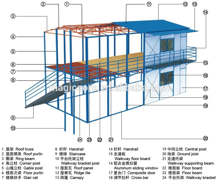 Average Cost Per Sq Ft To Build A House 28 Images Cost