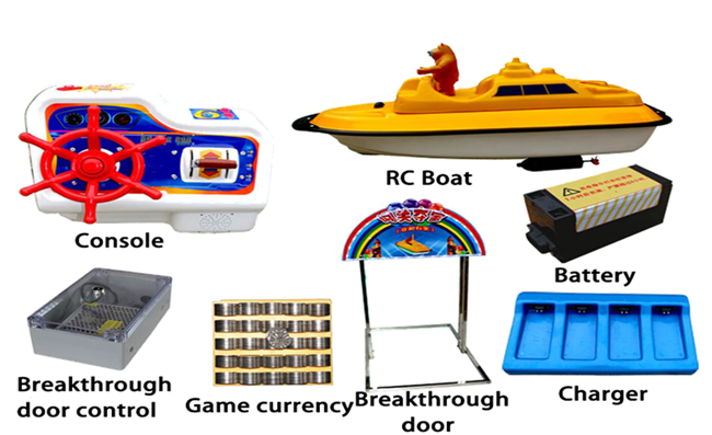 amazing coin operated boat game water game for kids