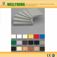Decorative Wall Cladding High Pressure Laminate/interior HPL Panel