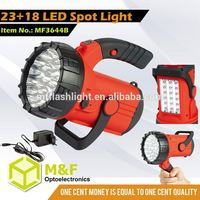 Competitive price portable luminaire