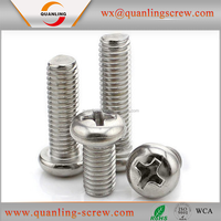 Wholesale China Pan Head Machine Screws