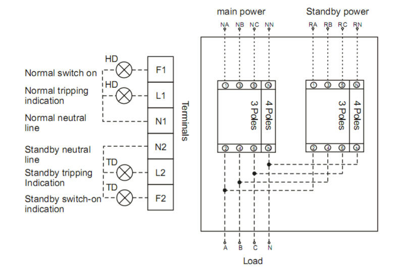 Circuit Breaker Series Of Changeover Switch  Ats  Automatic Transfer Switch For Generator