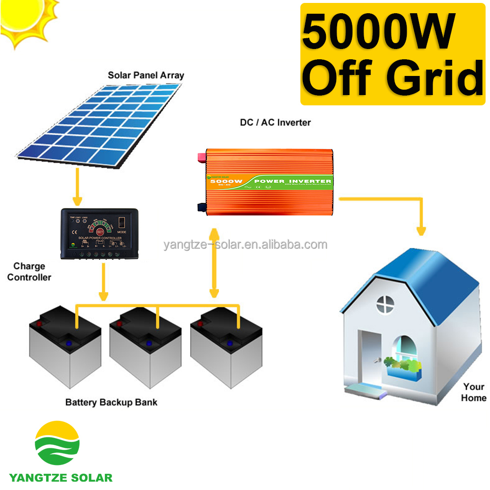 free shipping 5kw off-grid solar home system