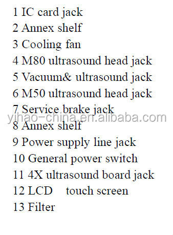 companies looking for agents!! IHM9 hot ultrasound cavitation slimming machines/ultrasound machine china