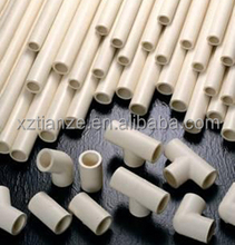 <strong>PP</strong> raw material for White Hot and Cold Water Pipes PPR