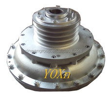 YOXn series hydrodynamic couplings fluid drive pulley type