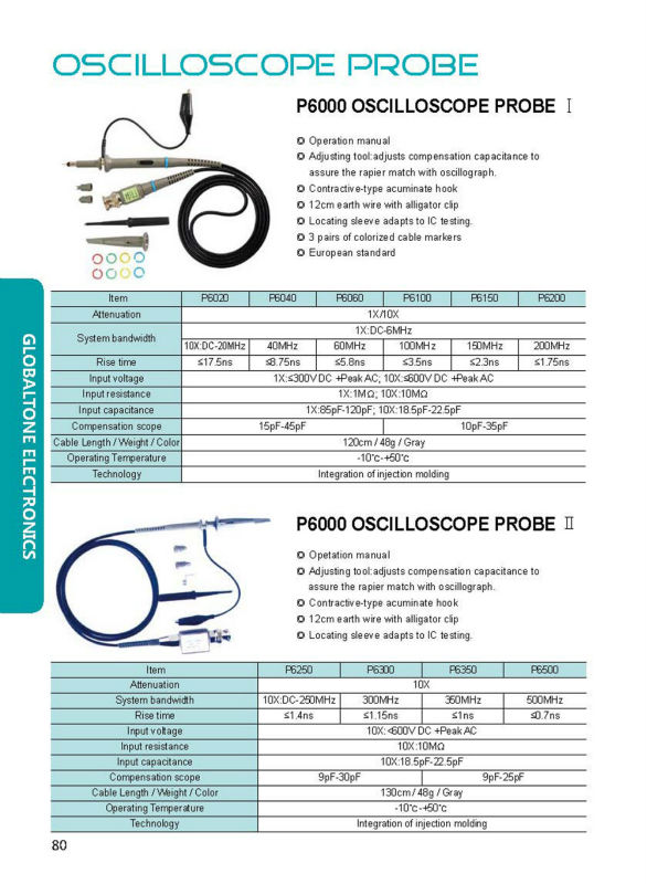 P4100 Oscilloscope Probe 100:1 High Voltage Withstand 2KV 100MHz for Oscilloscope