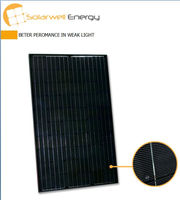 Bosch Solar Cell 255Wp Solar PV Module (Made in Vietnam)