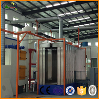 automated powder coating system manufacturer in china