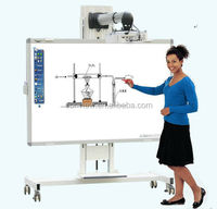 touch screen interactive whiteboard be appliced for classroom ,school , office ,meetingroom