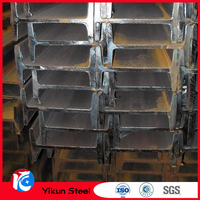 hot rolled i beams for sale,galvanized i beam steel price