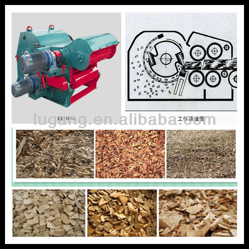 CE certificatepto driven wood chipper shredder