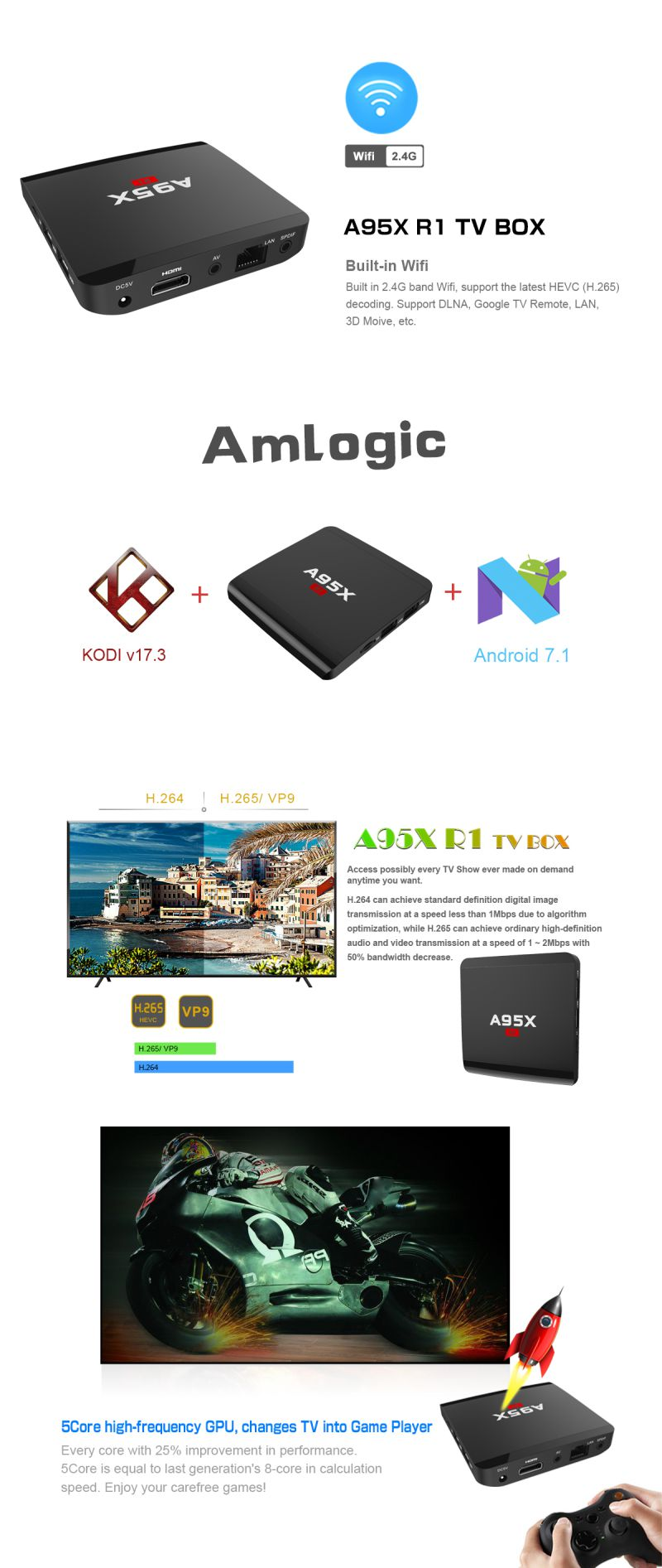 A95X R1 Android 7.1 TV BOX 1GB 8GB Amlogic S905W Quad Core 4K 30tps 2.4GHz WiFi A95x R1 Media Player