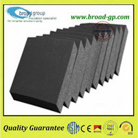 CE Certificated Insulation Material 20mm Thickness Rubber Sheet