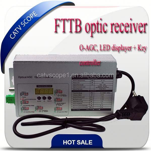 Smart optical receiver/FTTH Fiber Optic mini node
