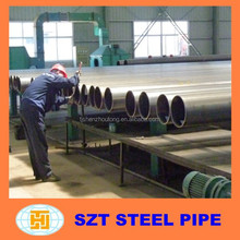 china erw pipe price per ton