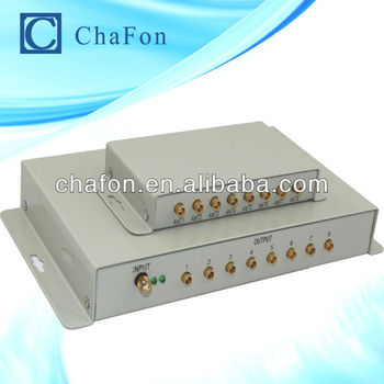uhf rfid antenna multiplexer with Master and slave unit design;