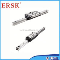 Supplying High Speed Linear Rail In