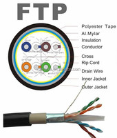 Al foil shielded 23awg 4pr FTP cat5e/cat6 structured cabling