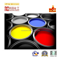 Automotive Aluminum Paint