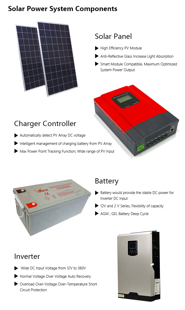 Complete home solar system off grid for 2000W with solar panel kit