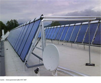 Pressure Bearing Standard Type collector Parabolic trough solar collector